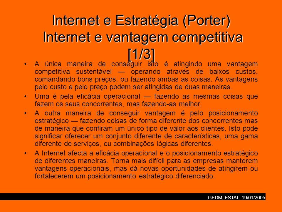 Internet e Estratégia (Porter) Internet e vantagem competitiva [1/3]